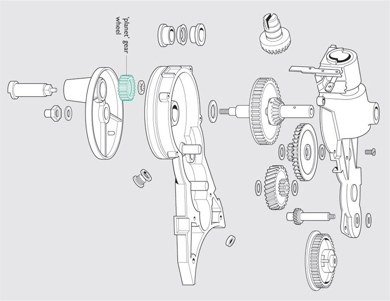 planetary gearboxes & helical gearboxes for: feed mixer, truck mixer, Concrete mixers and other mixer transmission system.