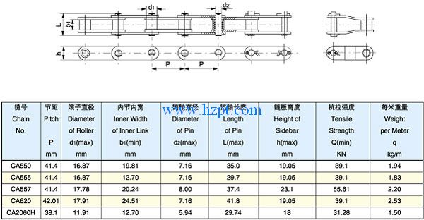 Chain,Chains,Agricultural chains roller chains S42,S45,S52,S55,S62,S77,S88,CA650,CA550,CA555,CA557,CA620,CA2060H