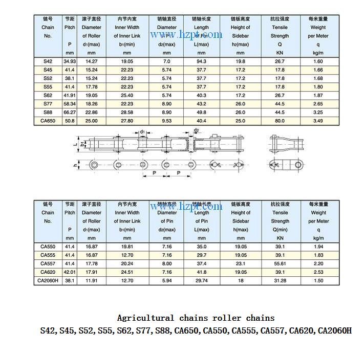 Agricultural chains roller chains CA550,CA555,CA557,CA620,CA2060,CA2060H,CA550/45,CA550/55,CA550H
