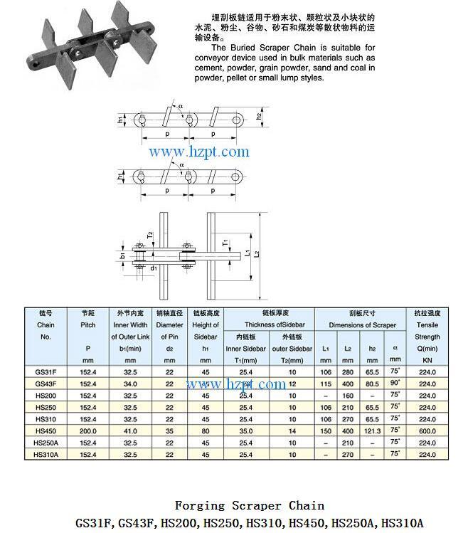 Forging Scraper Chain GS31F,GS43F,HS200,HS250,HS310,HS450,HS250A,HS310A