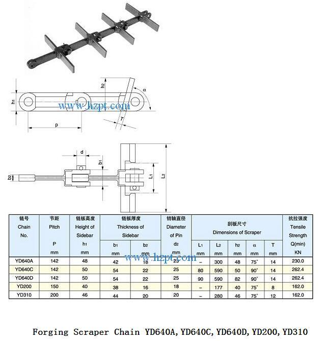 Forging Scraper Chain YD640A,YD640C,YD640D,YD200,YD310