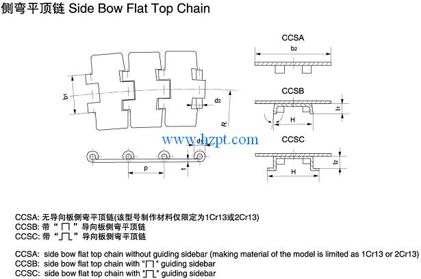 Side Bow Flat Top Chain