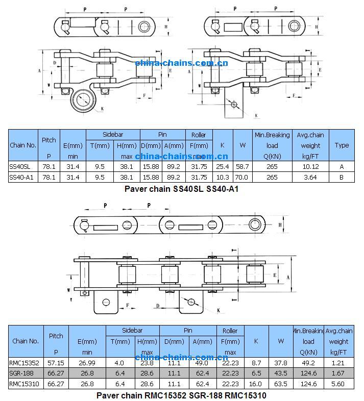 SS40SL,SS40-A1,RMC15352,SGR-188,RMC15310 Paver chain