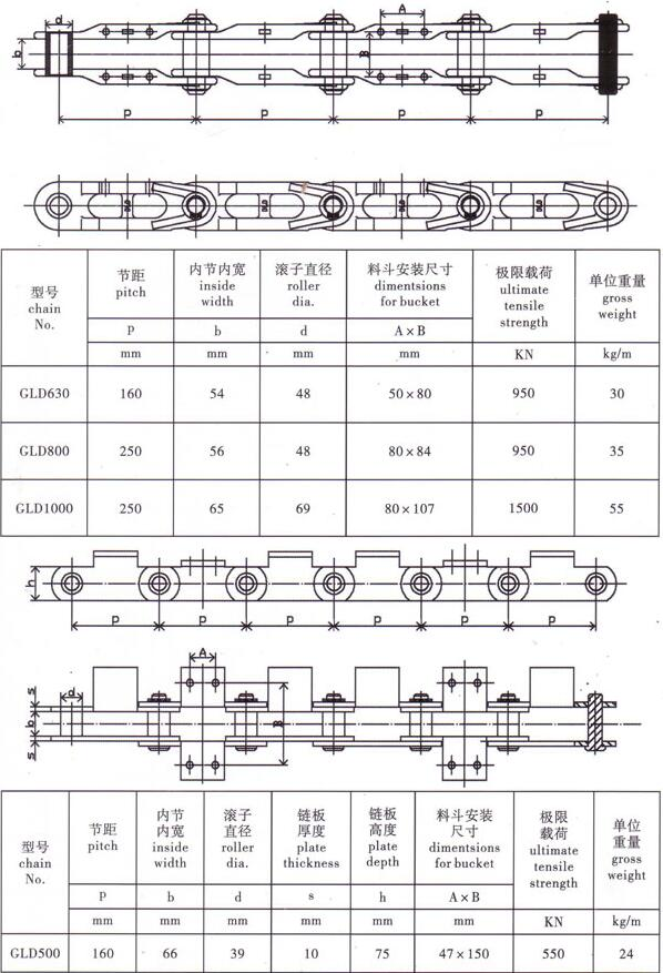 Pan Conveyor Chains