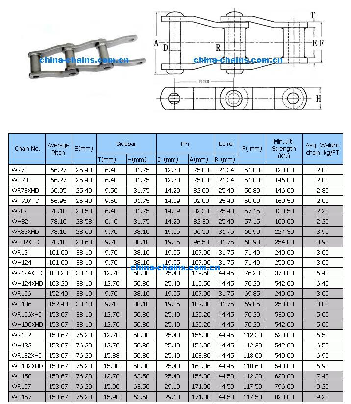 Welded Steel Chains