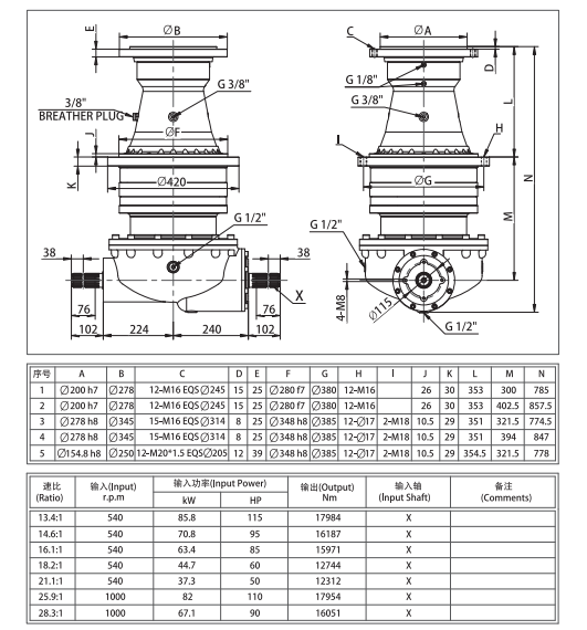 Agricultural GearboxEP RMG For Feed Mixer