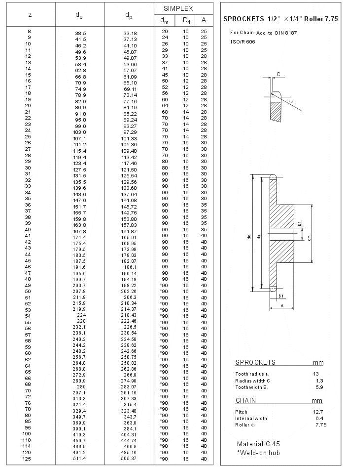SPROCKETS 1/2X1/4(R7.75)