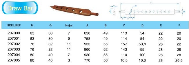 Linch Pin  draw-bar