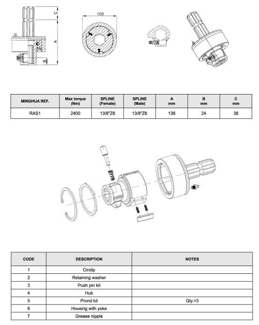FREE WHEEL For Agricultural Pto SHAFT (RAS1)
