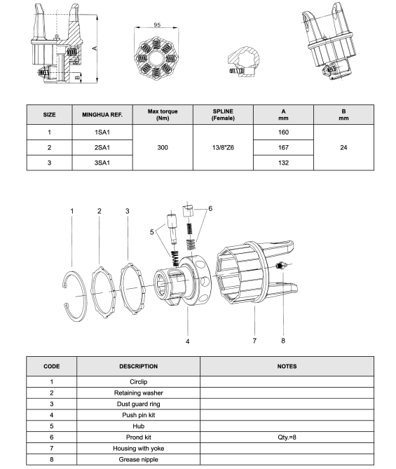 RATCHET TORQUE LIMITER For Agricultural Pto SHAFT (SA1)