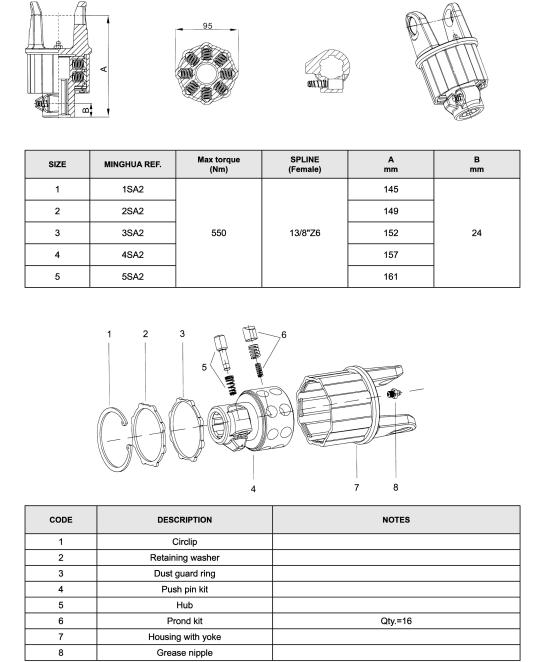 RATCHET TORQUE LIMITER For Agricultural Pto SHAFT (SA2)