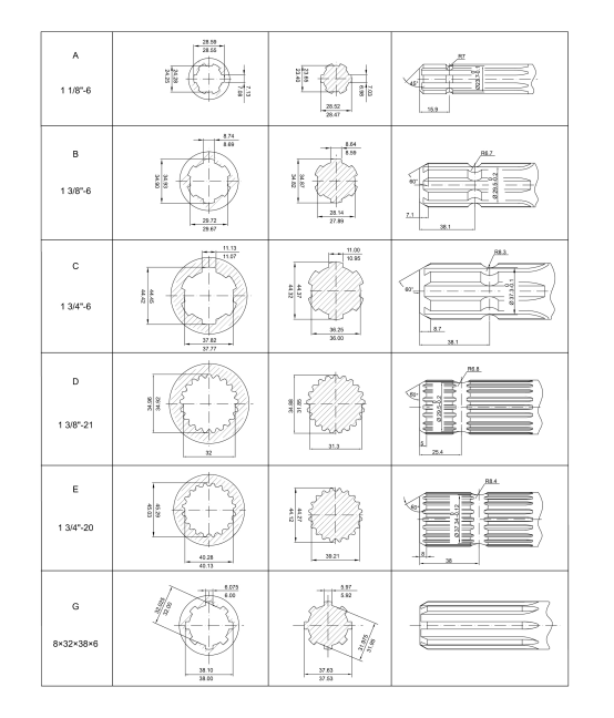 STANDARD PROFILES For Agricultural Pto SHAFT