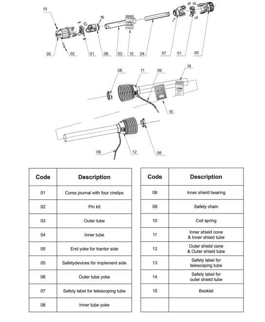 Agricultural   Pto Shaft
